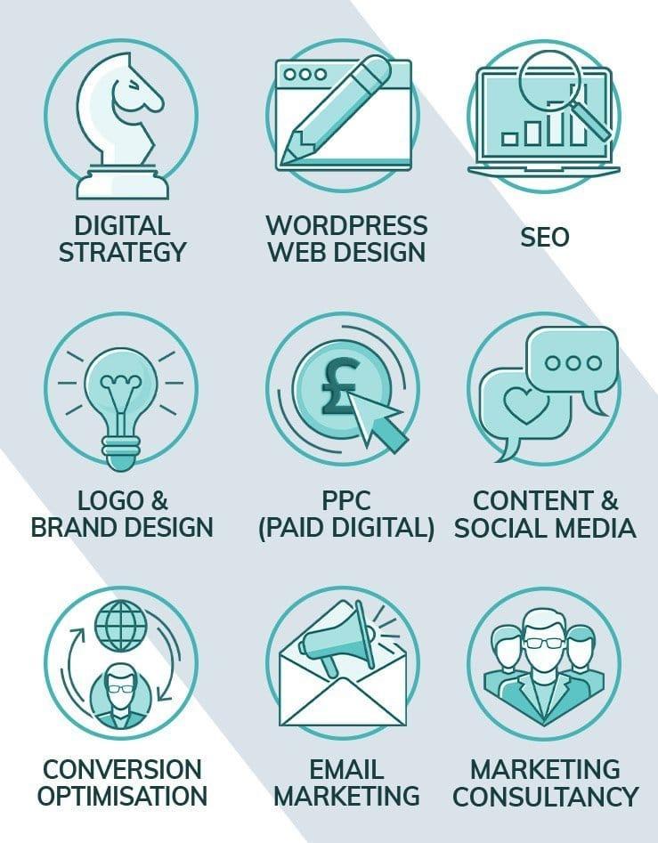 Digital Marketing and Wordpress Web Design